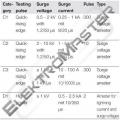 Svodič Weidmuller VSPC RS485 2CH R